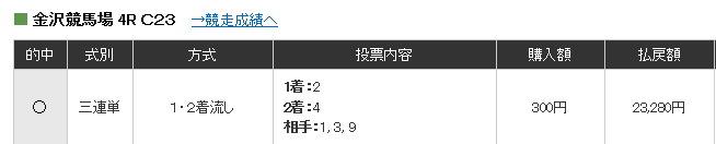 kanazawa201611221