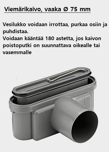 Viemärikaivo vaaka 75 (ilman sivuliitoksia) (Linja 1411.0075)