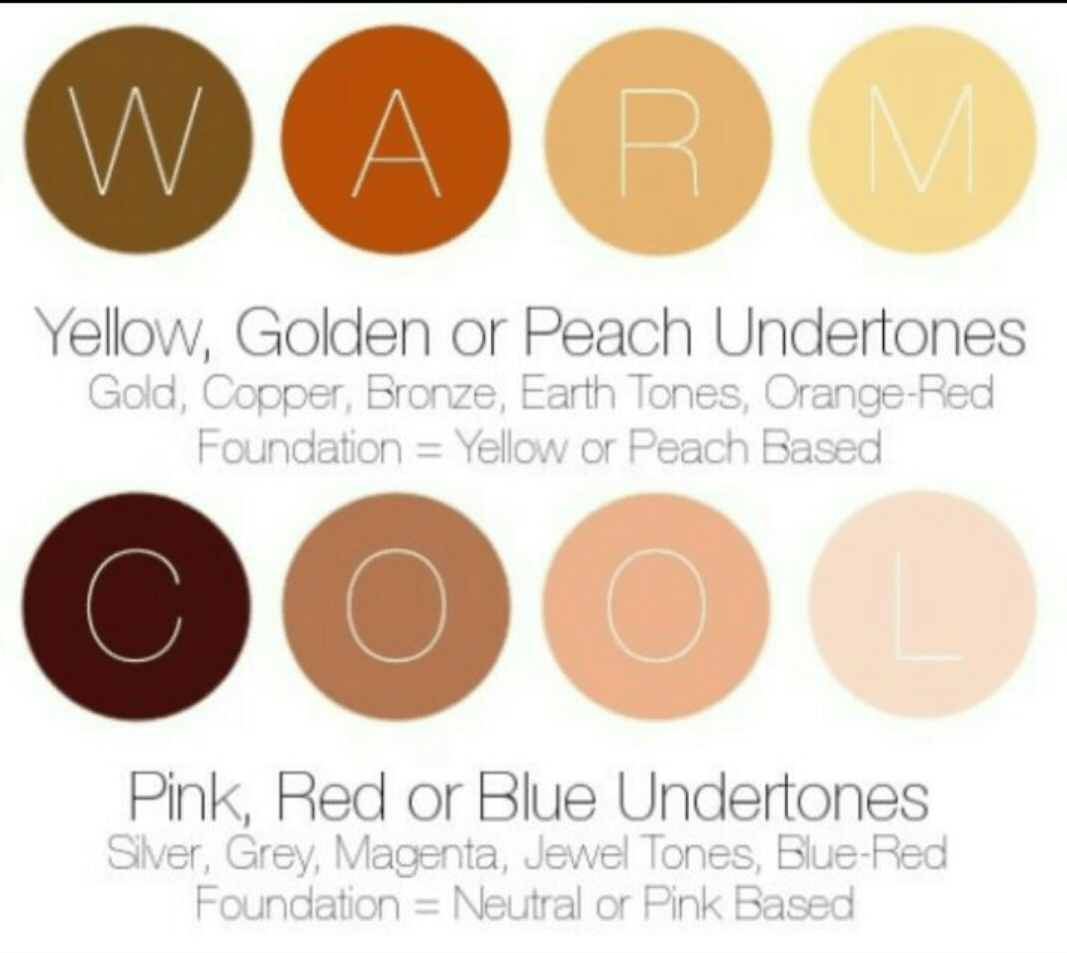 Makeup Shades For Cool Skin Tones