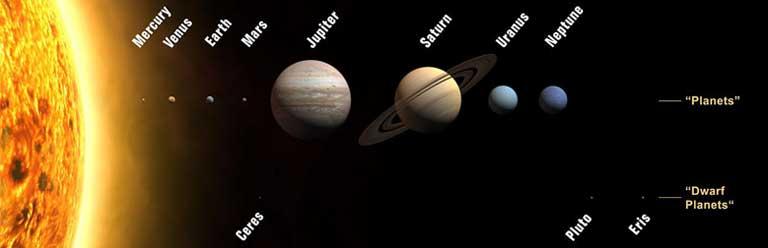 Google http://uvs-model.com/pictures/Milky_Way_Arms_Large.png vaizdų paieškos rezultatai