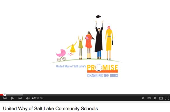 Community Schools Video