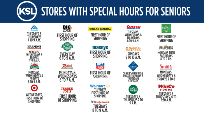 Grocery Hours