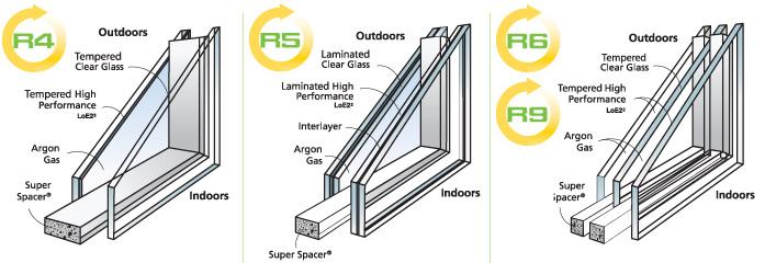 Window/Door Galss Options