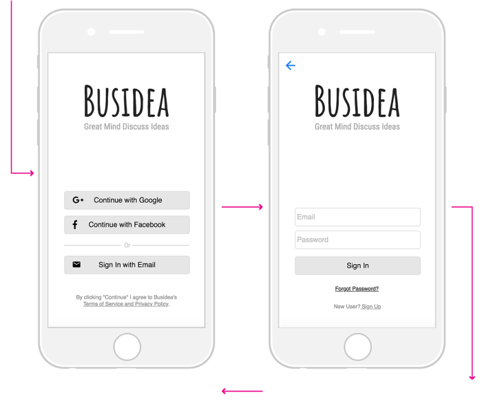 mobile-app-wireframe-signin