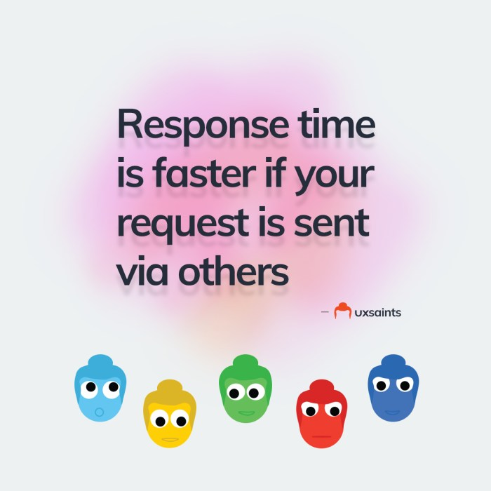 Response time is faster if your request is sent via others