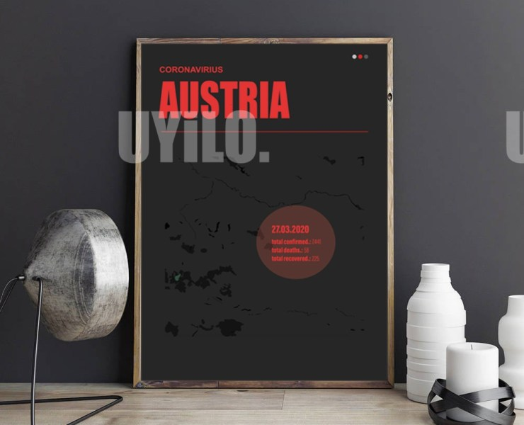 UYiLO - Coronavirus Report from March 27th, 2020 from Austria