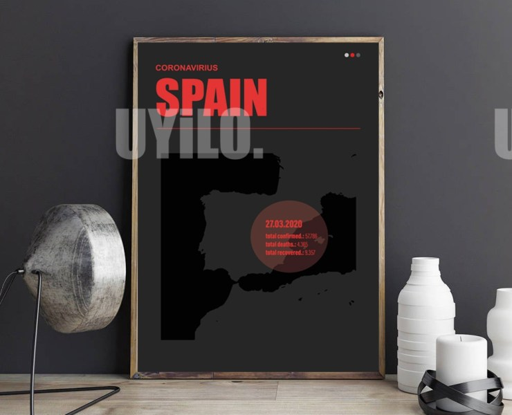 Coronavirus Report from March 27th, 2020 from Spain
