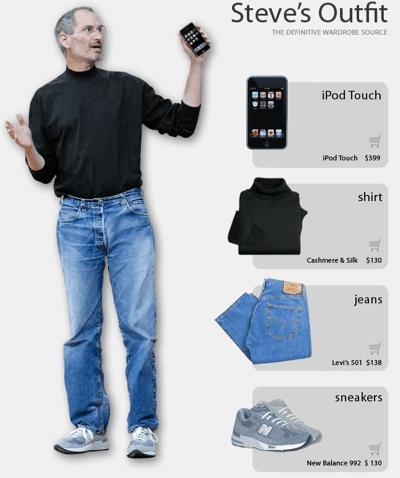 ノームコアの意味は?】NY発祥の普通すぎるファッションが流行