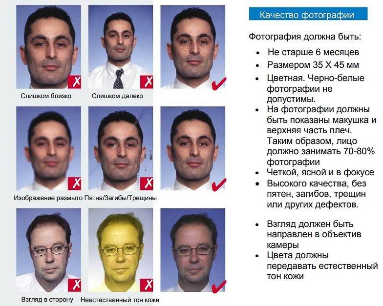 требования к болгарской визе фото этого происходит