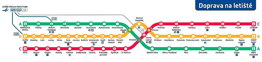 Как добраться до аэропорта Праги. Схема метро Праги