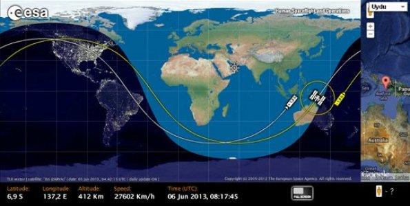 Uluslararası Uzay İstasyonu'ndan gelen verilerin görüldüğü bölüm.
