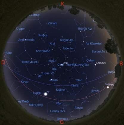 15 Eylül 2013 Akşam Gökyüzü (Fotoğrafı Büyütmek İçin Üzerine Tıklayın)