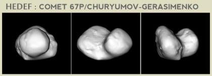UzayOrg_67P-Churyumov-Gerasimenko
