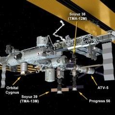ISS – Uluslararası Uzay İstasyonu'na 5. Uzay Aracı Kenetlendi