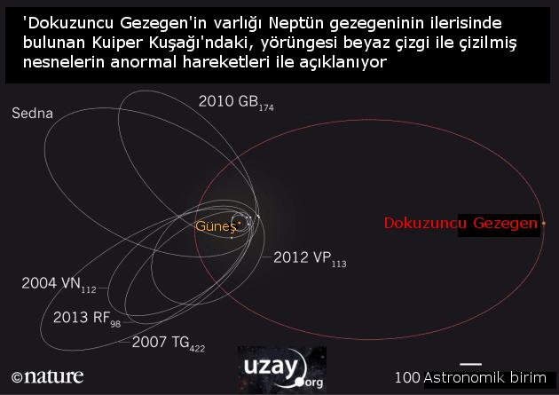 UzayOrg_DokuzuncuGezegen