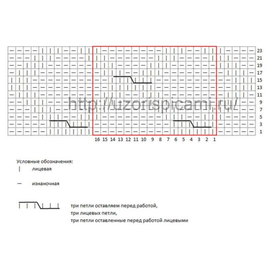 Схема вязания спицами, лицевые и изнаночные, косы №3
