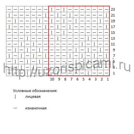Теневой узор спицами, двухсторонний узор спицами, схема