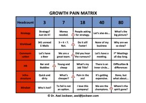 Growth-Pain-Matrix