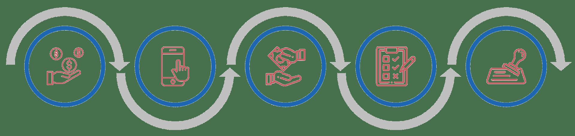 In 5 einfachen Schritten IDD Weiterbildungsstunden bei Cicero, gutberaten.de oder idw in der app online beantragen