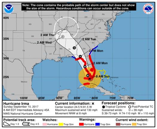 Hurricane Irma forecast 201709101200Z