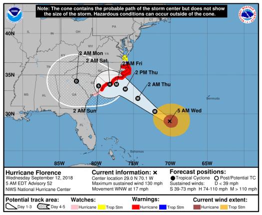 Hurricane Florence 2018-09-12 0500 forecast track