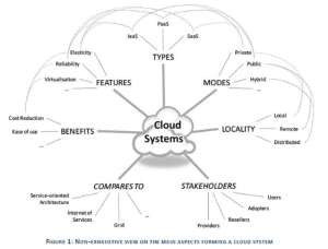 Five Key Benefits of Cloud Computing