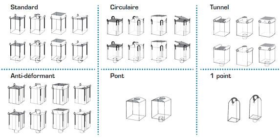 Les différentes formes des Bigs Bags Tap France