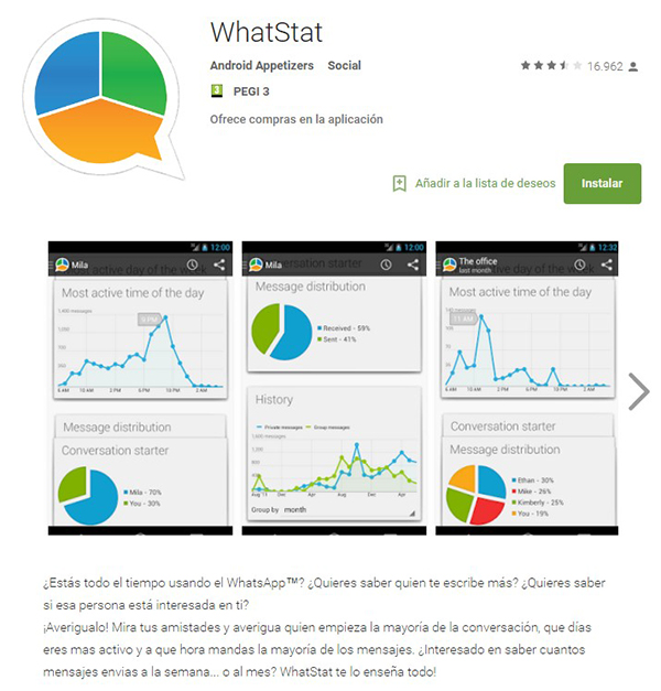 WhatStat para conocer las estadísticas de WhatsApp