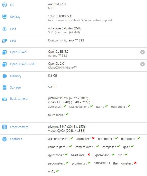 ¿Posibles especificaciones del Xiaomi Mi6C?