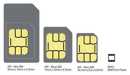 disferentes tarjetas sim