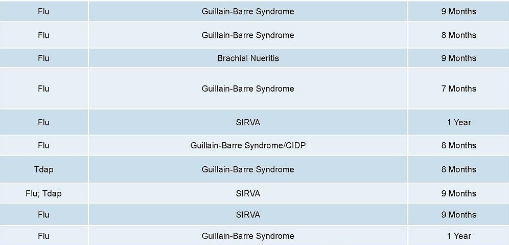 Page-9-6-2016-DOJ-Vaccine-Injuries-Deaths-Report