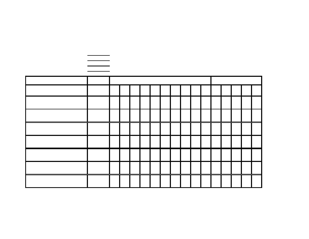 Worksheet 1 Leaseysis