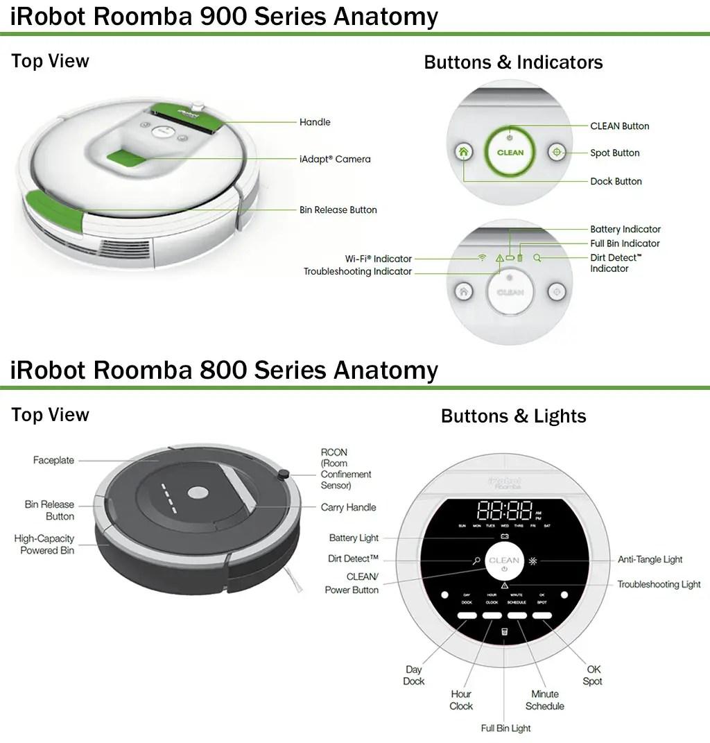 iRobot Roomba 800 vs 900 series