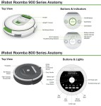 iRobot Roomba 800 vs 900 series