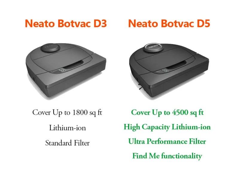 Neato D3 vs D5