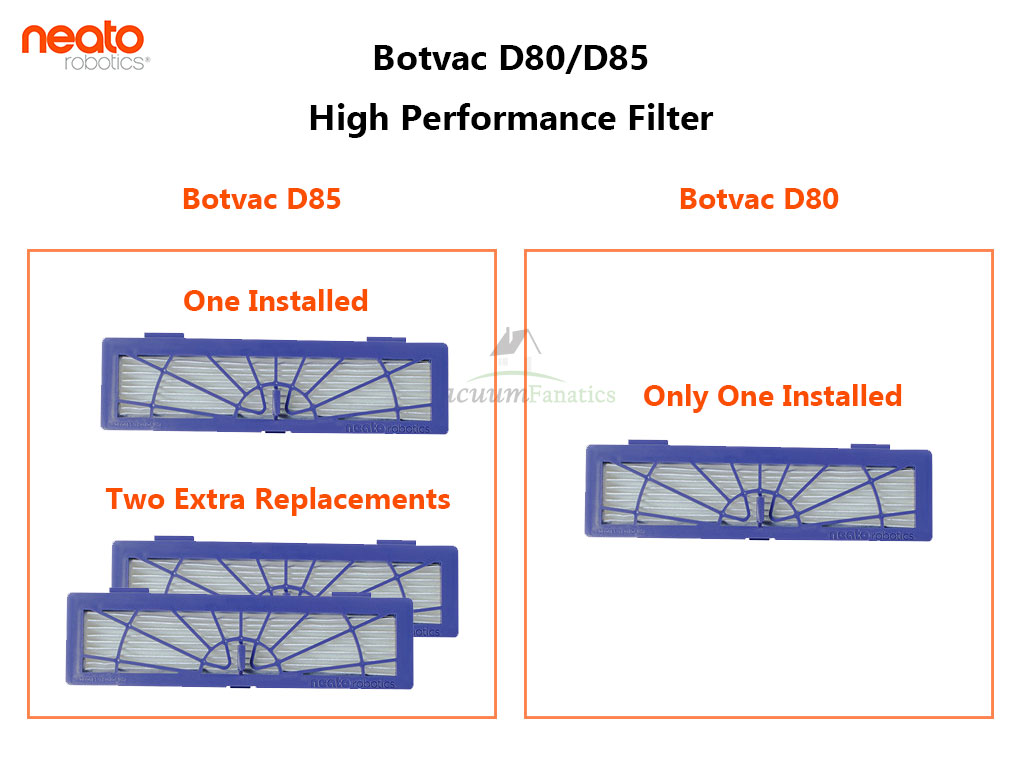 Neato d80d85 HIGHT performance filter number