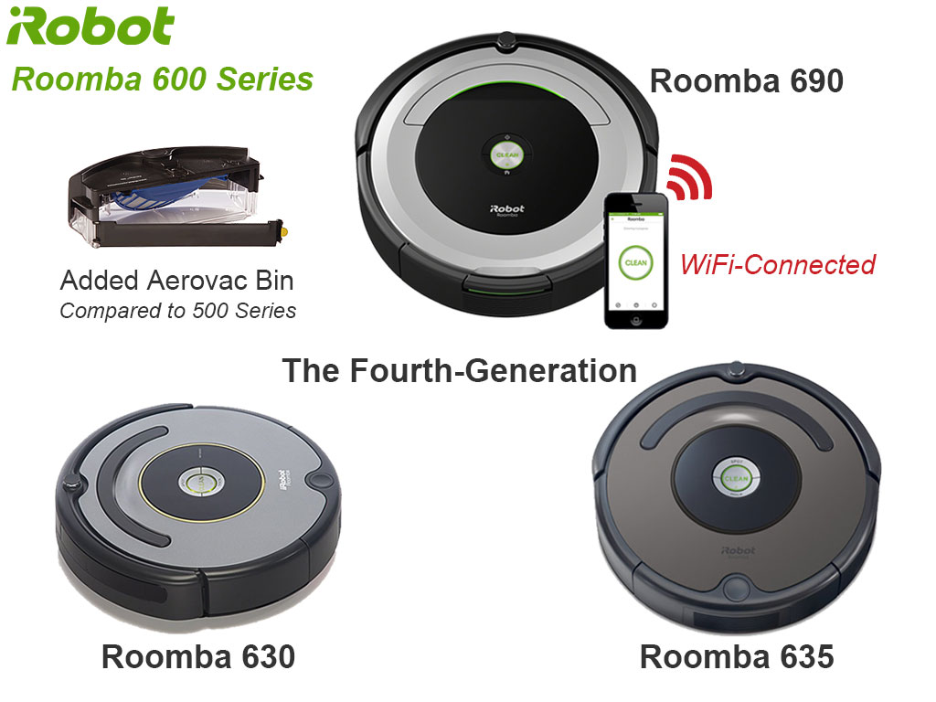 iRobot Roomba 630 vs 635 vs 690 - Vacuum Fanatics