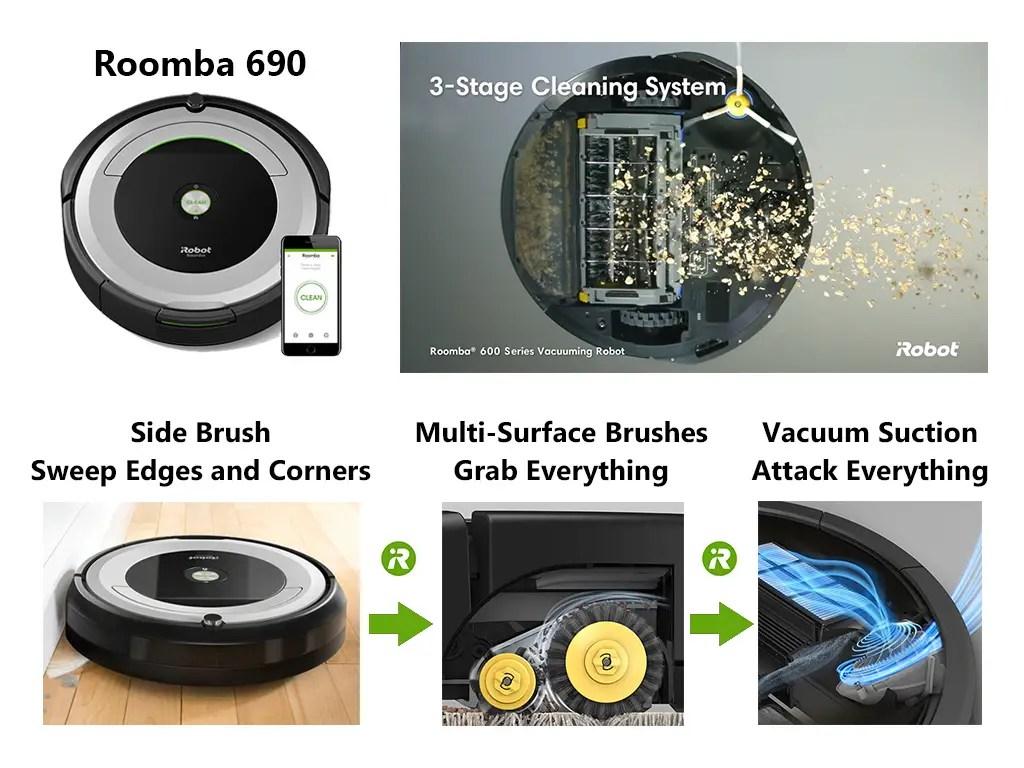 Shark Ion Robot Rv750 Vs Irobot Roomba 690 Comparison