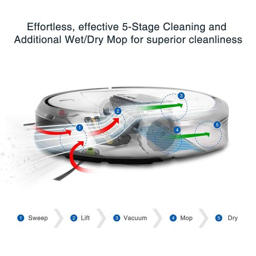 ECOVACS DEEBOT M80 Pro 5 stage Cleaning and Web Dry Mop function