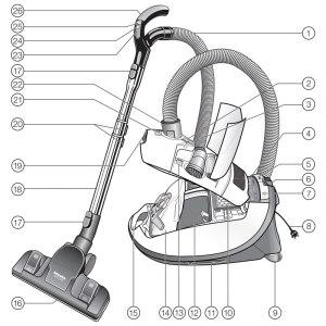 Miele Canister Vacuum Parts – Vacuum Store Denver