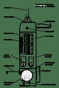 DeepSea Challenger deep Diving Submersible DVC1