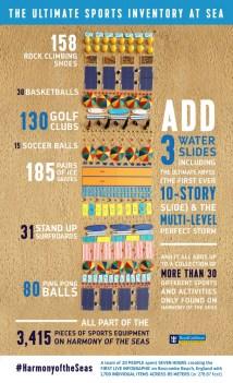 low_1447965353_RCC-harmony-sports-infographic-111915-final