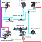 n75 circuit pneumatique