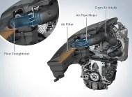 rappel-moteur-volkswagen-tdi-7-redimensionner
