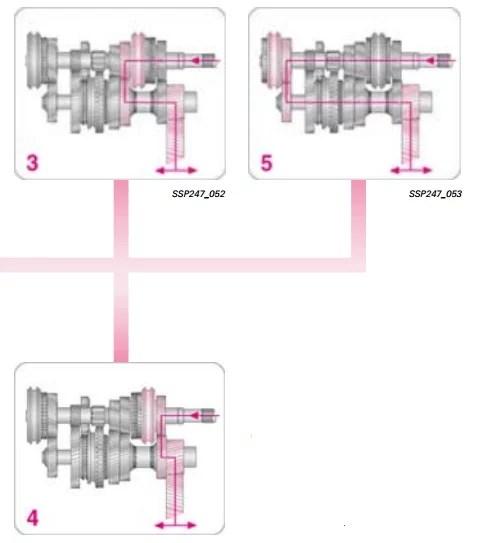 transmission-2.png