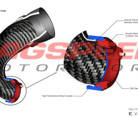 TTRS/RS3 8V Inlet de carbono Eventuri
