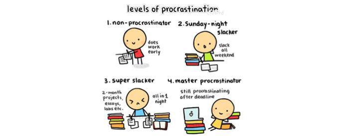levels of procrastination