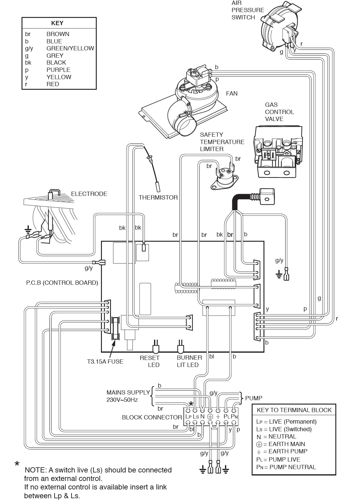 wiring diagram for suburban sf 42q furnace wiring diagram