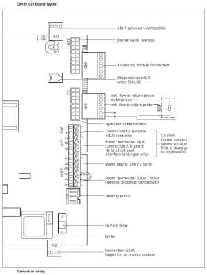 Vaillant Ecotec Wiring Diagram : 30 Wiring Diagram Images