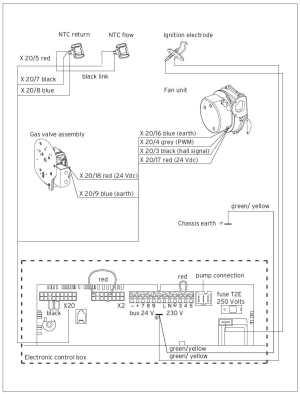 Vaillant Ecotec Plus Wiring Diagram  Somurich